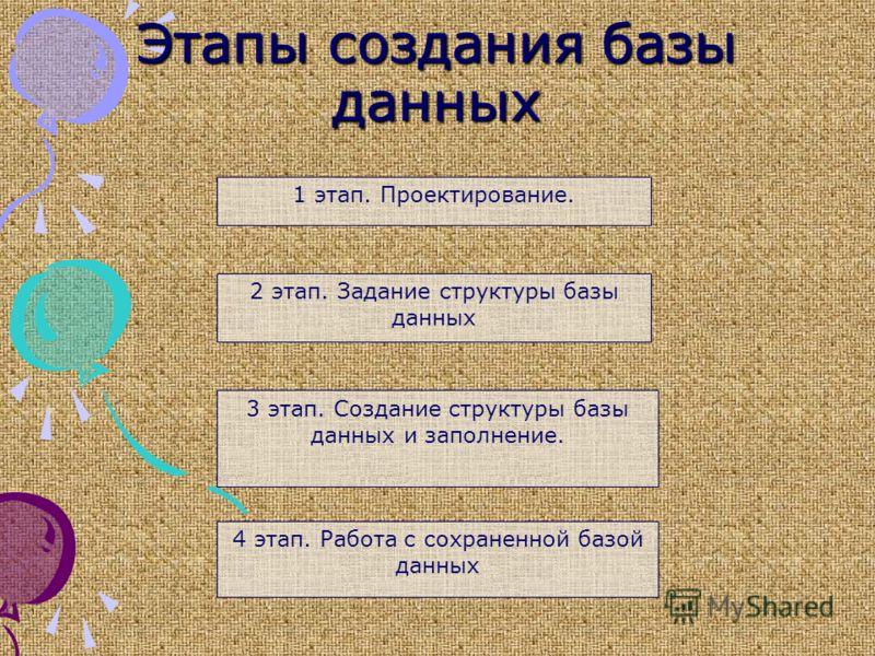 Этапы создания базы данных 1 этап. Проектирование. 2 этап. Задание структуры базы данных 3 этап. Создание структуры базы данных и заполнение. 4 этап. Работа с сохраненной базой данных