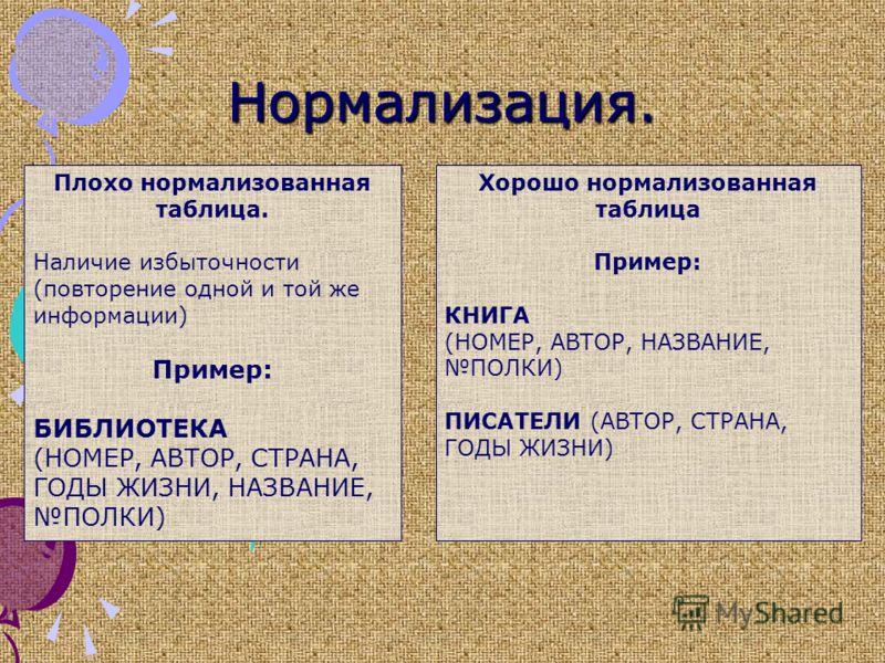 Нормализация. Плохо нормализованная таблица. Наличие избыточности (повторение одной и той же информации) Пример: БИБЛИОТЕКА (НОМЕР, АВТОР, СТРАНА, ГОДЫ ЖИЗНИ, НАЗВАНИЕ, ПОЛКИ) Хорошо нормализованная таблица Пример: КНИГА (НОМЕР, АВТОР, НАЗВАНИЕ, ПОЛК