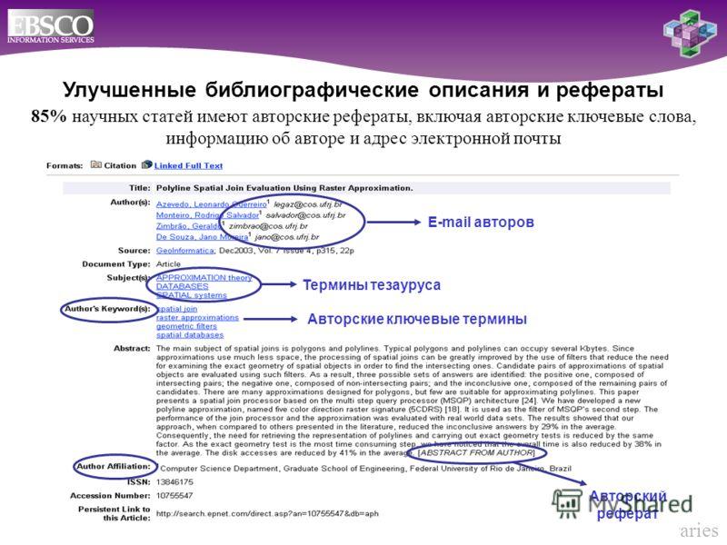 Online Databases for Academic Libraries Улучшенные библиографические описания и рефераты 85% научных статей имеют авторские рефераты, включая авторские ключевые слова, информацию об авторе и адрес электронной почты Термины тезауруса E-mail авторов Ав
