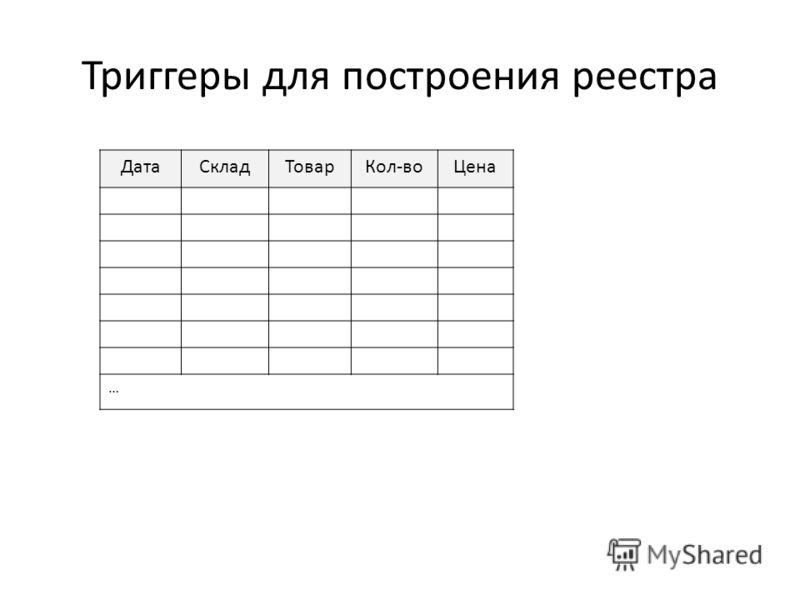Триггеры для построения реестра ДатаСкладТоварКол-воЦена …