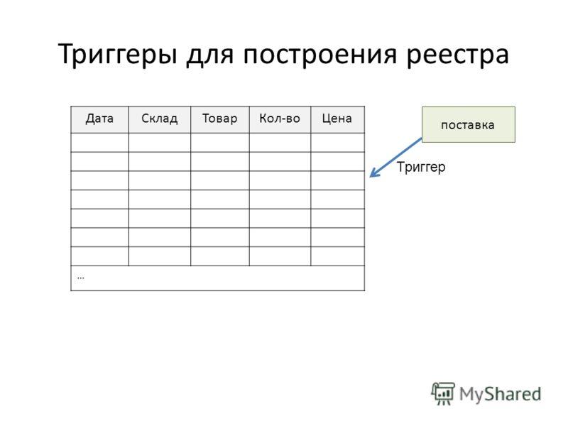 Триггеры для построения реестра ДатаСкладТоварКол-воЦена … поставка Триггер