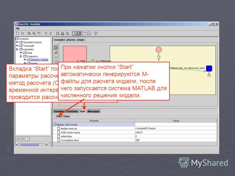 Вкладка Start позволяет настроить параметры рассчета модели: метод рассчета (ODE solver) и временной интервал, на котором проводится рассчет. При нажатии кнопки Start автоматически генерируются M- файлы для расчета модели, после чего запускается сист