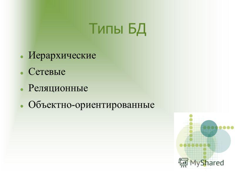 Типы БД Иерархические Сетевые Реляционные Объектно-ориентированные