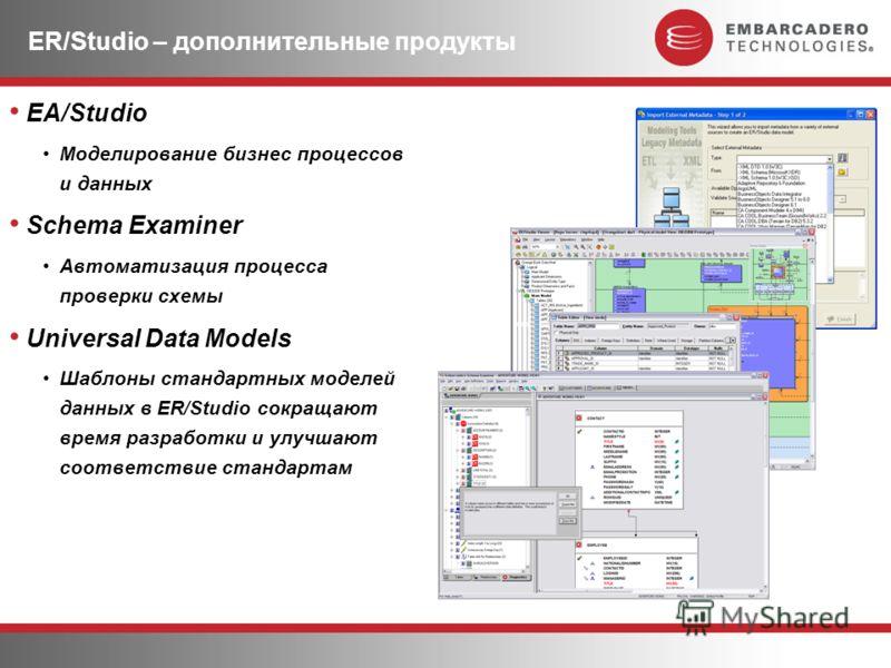 ER/Studio – дополнительные продукты EA/Studio Моделирование бизнес процессов и данных Schema Examiner Автоматизация процесса проверки схемы Universal Data Models Шаблоны стандартных моделей данных в ER/Studio сокращают время разработки и улучшают соо