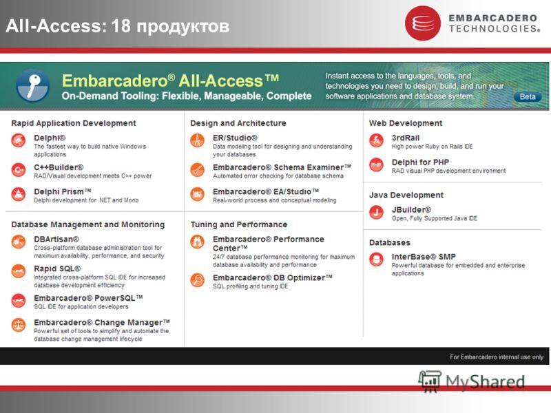 All-Access: 18 продуктов