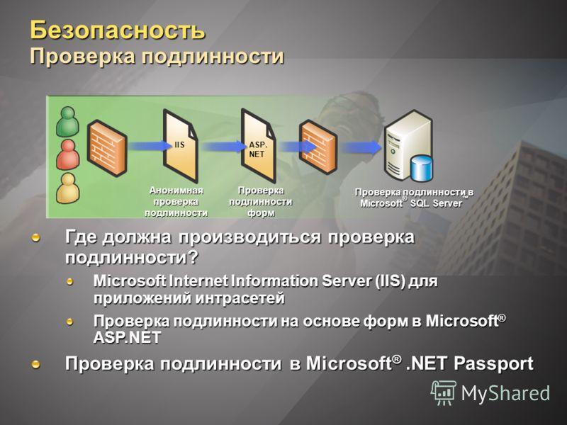 Безопасность Проверка подлинности Где должна производиться проверка подлинности? Microsoft Internet Information Server (IIS) для приложений интрасетей Проверка подлинности на основе форм в Microsoft ® ASP.NET Проверка подлинности в Microsoft ®.NET Pa