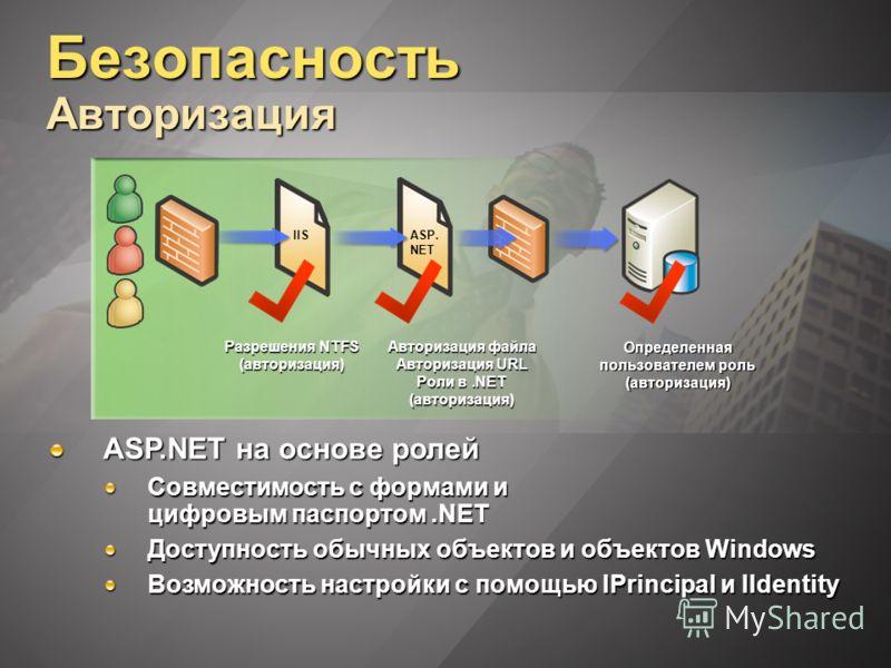 Безопасность Авторизация ASP.NET на основе ролей Совместимость с формами и цифровым паспортом.NET Доступность обычных объектов и объектов Windows Возможность настройки с помощью IPrincipal и IIdentity ASP. NET IIS Авторизация файла Авторизация URL Ро