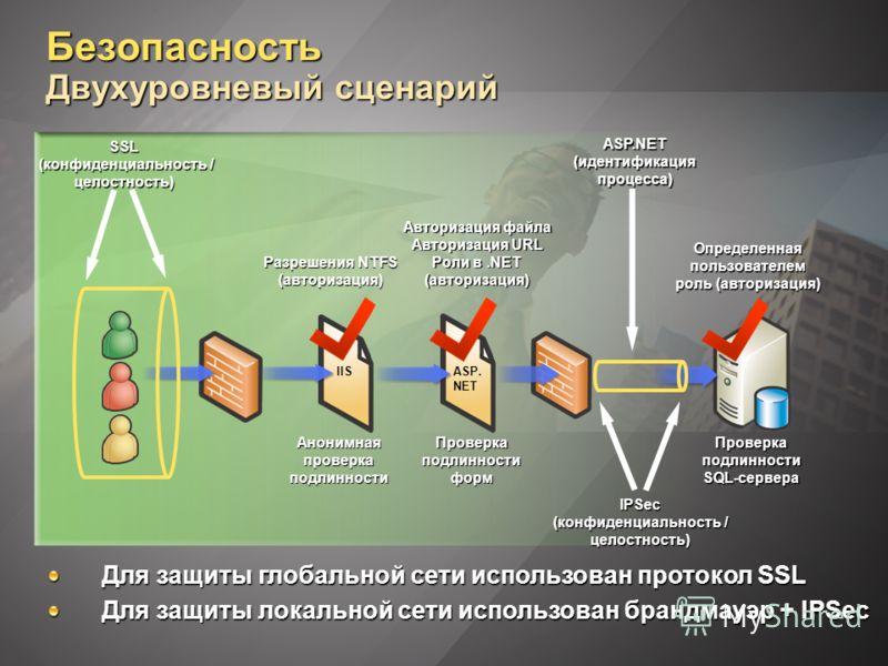 Безопасность Двухуровневый сценарий Для защиты глобальной сети использован протокол SSL Для защиты локальной сети использован брандмауэр + IPSec ASP. NET IIS Проверка подлинности форм Анонимная проверка подлинности Проверка подлинности SQL-сервера Ав