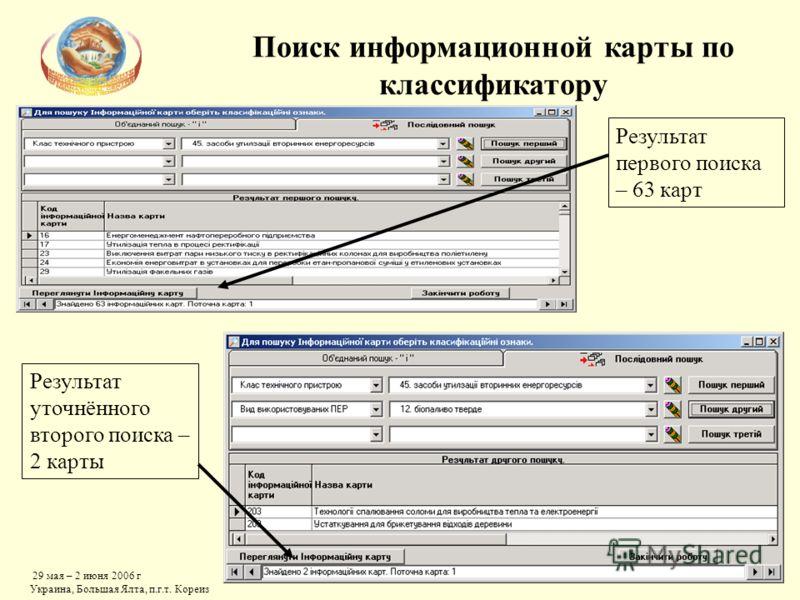 29 мая – 2 июня 2006 г Украина, Большая Ялта, п.г.т. Кореиз III международная конференция «Механизмы активизации энергосбережения» Результат первого поиска – 63 карт Результат уточнённого второго поиска – 2 карты Поиск информационной карты по классиф