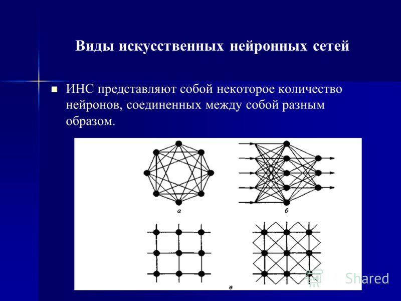 Схема искусственного нейрона Искусственный нейрон состоит из входов, синапсов, сумматора, аксона, нелинейного преобразователя (функции активации). Здесь: xi - компоненты входного вектора (входные данные); wi - веса синапсов (i = 1..., n); S - результ