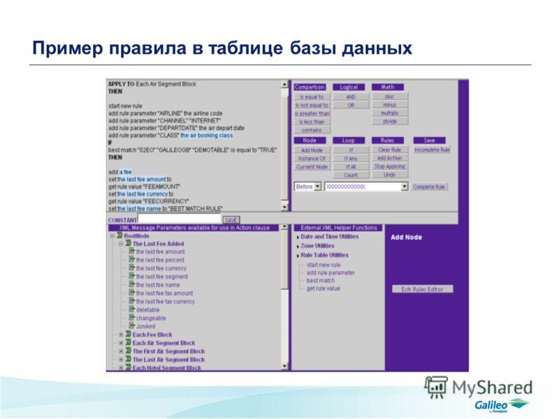 Пример правила в таблице базы данных