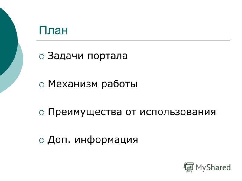 План Задачи портала Механизм работы Преимущества от использования Доп. информация