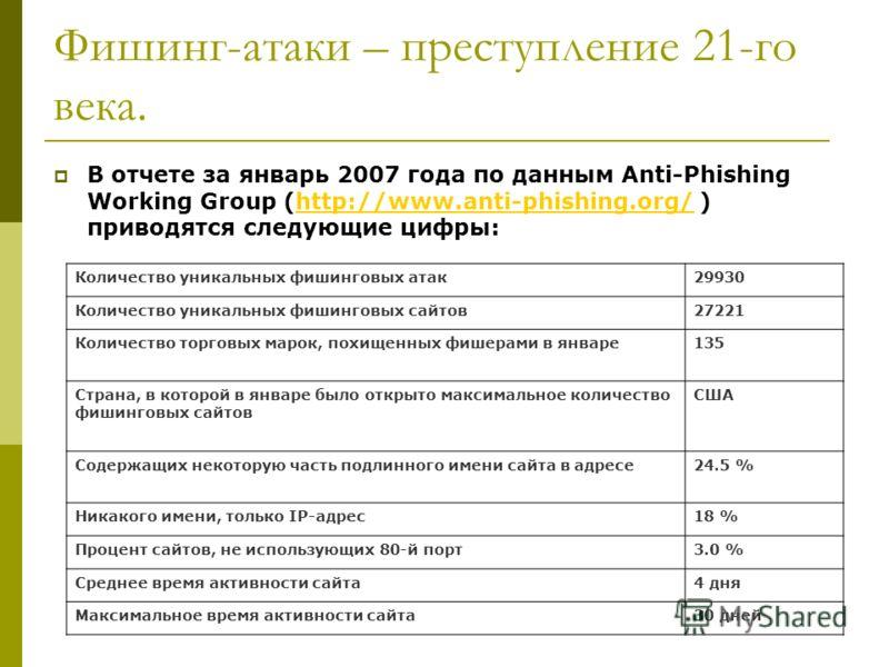 Фишинг-атаки – преступление 21-го века. В отчете за январь 2007 года по данным Anti-Phishing Working Group (http://www.anti-phishing.org/ ) приводятся следующие цифры:http://www.anti-phishing.org/ Количество уникальных фишинговых атак29930 Количество