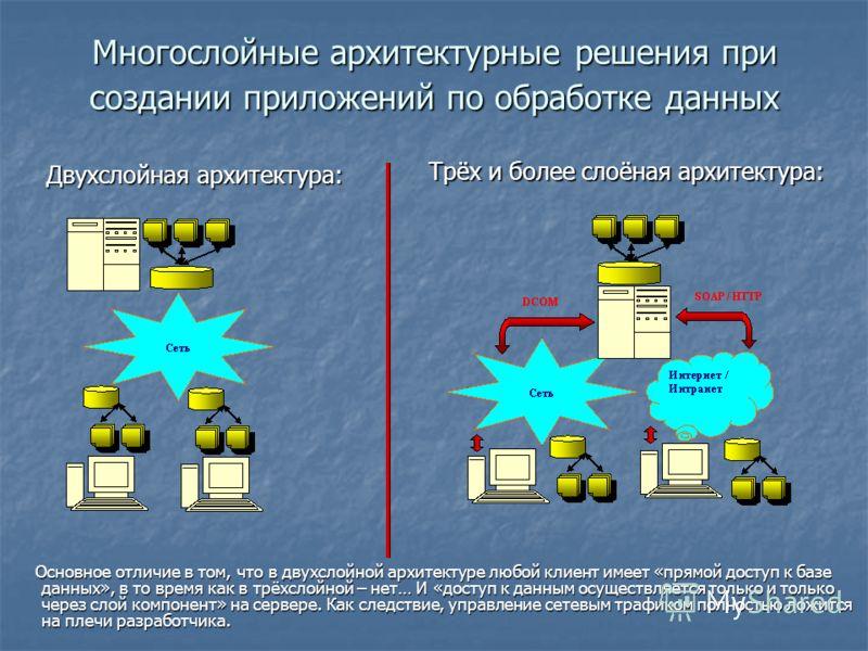 Многослойные архитектурные решения при создании приложений по обработке данных Основное отличие в том, что в двухслойной архитектуре любой клиент имеет «прямой доступ к базе данных», в то время как в трёхслойной – нет… И «доступ к данным осуществляет