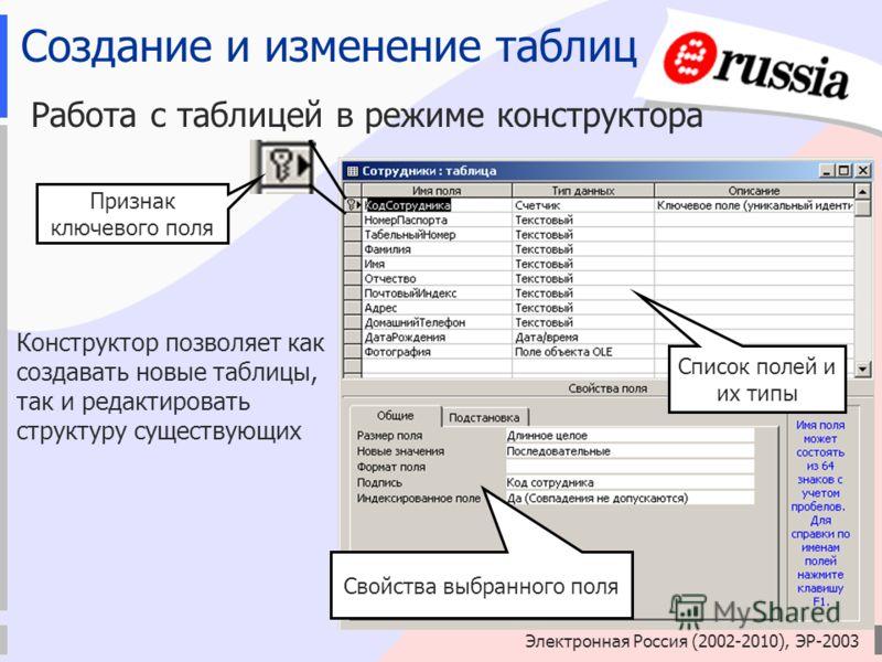 Электронная Россия (2002-2010), ЭР-2003 Создание и изменение таблиц Работа с таблицей в режиме конструктора Конструктор позволяет как создавать новые таблицы, так и редактировать структуру существующих Свойства выбранного поля Список полей и их типы