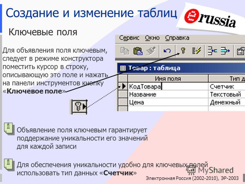 Электронная Россия (2002-2010), ЭР-2003 Создание и изменение таблиц Ключевые поля Объявление поля ключевым гарантирует поддержание уникальности его значений для каждой записи Для объявления поля ключевым, следует в режиме конструктора поместить курсо