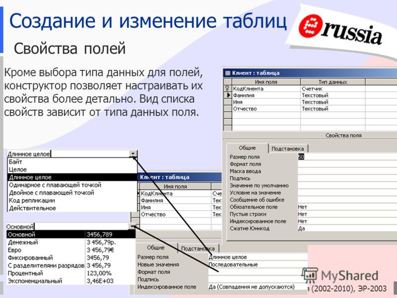 Электронная Россия (2002-2010), ЭР-2003 Создание и изменение таблиц Свойства полей Кроме выбора типа данных для полей, конструктор позволяет настраивать их свойства более детально. Вид списка свойств зависит от типа данных поля.