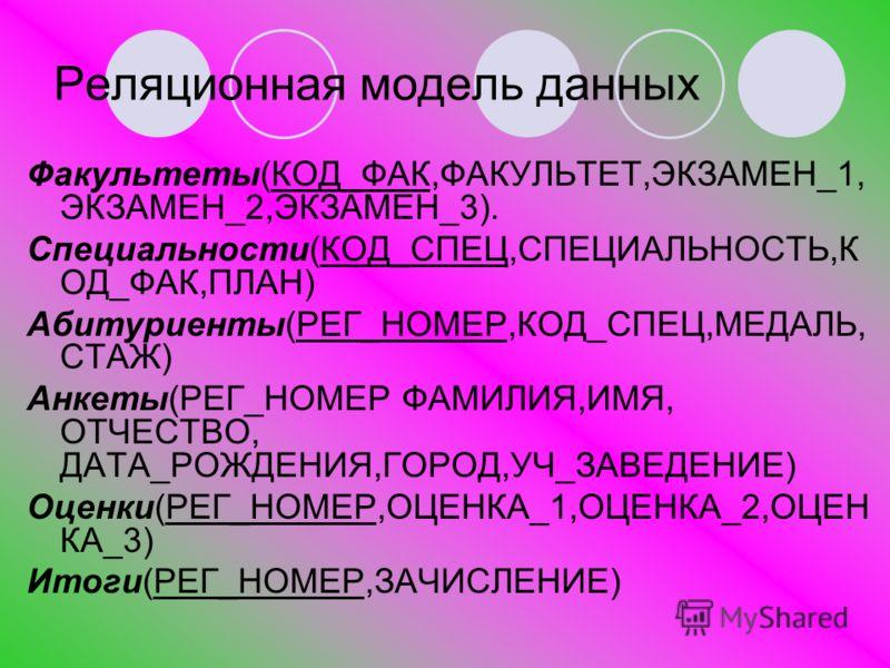 Реляционная модель данных Факультеты(КОД_ФАК,ФАКУЛЬТЕТ,ЭКЗАМЕН_1, ЭКЗАМЕН_2,ЭКЗАМЕН_3). Специальности(КОД_СПЕЦ,СПЕЦИАЛЬНОСТЬ,К ОД_ФАК,ПЛАН) Абитуриенты(РЕГ_НОМЕР,КОД_СПЕЦ,МЕДАЛЬ, СТАЖ) Анкеты(РЕГ_НОМЕР ФАМИЛИЯ,ИМЯ, ОТЧЕСТВО, ДАТА_РОЖДЕНИЯ,ГОРОД,УЧ_ЗА