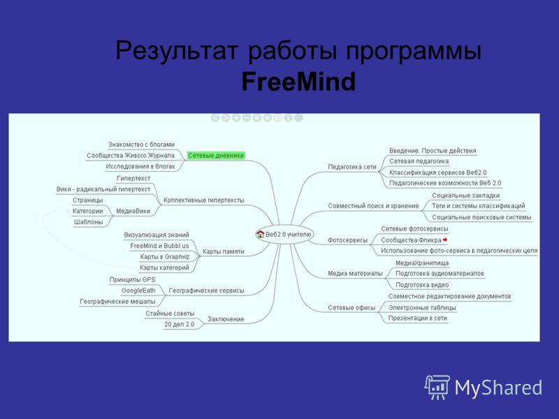 Результат работы программы FreeMind