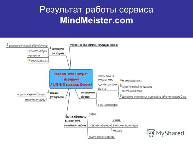 Результат работы сервиса MindMeister.com
