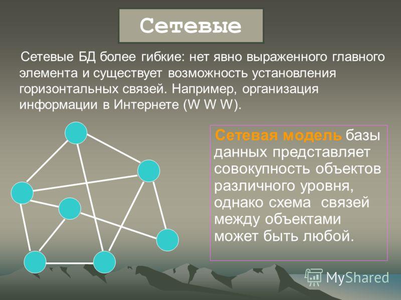 Сетевые БД более гибкие: нет явно выраженного главного элемента и существует возможность установления горизонтальных связей. Например, организация информации в Интернете (W W W). Сетевые Сетевая модель базы данных представляет совокупность объектов р