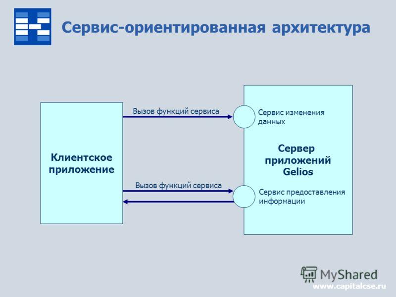 www.capitalcse.ru Сервис-ориентированная архитектура Клиентское приложение Вызов функций сервиса Сервер приложений Gelios Сервис изменения данных Сервис предоставления информации