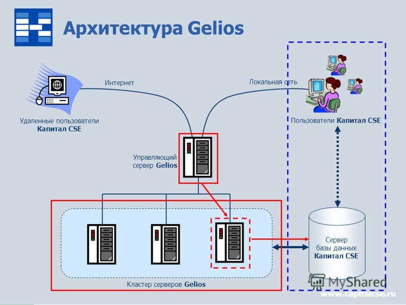 www.capitalcse.ru Архитектура Gelios Пользователи Капитал CSE Кластер серверов Gelios Удаленные пользователи Капитал CSE Сервер базы данных Капитал CSE Управляющий сервер Gelios Интернет Локальная сеть