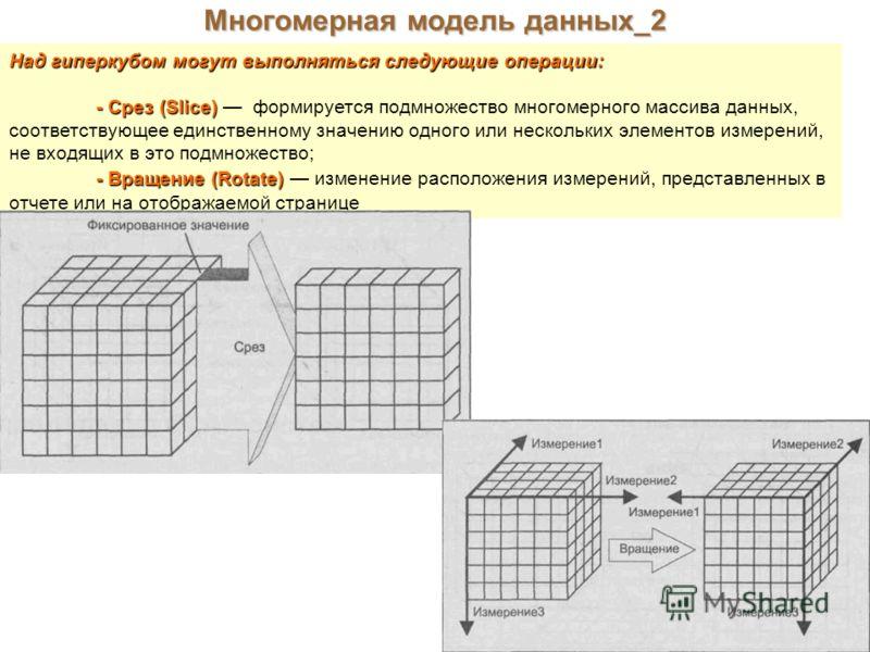 Многомерная модель данных_2 Над гиперкубом могут выполняться следующие операции: - Срез (Slice) - Срез (Slice) формируется подмножество многомерного массива данных, соответствующее единственному значению одного или нескольких элементов измерений, не