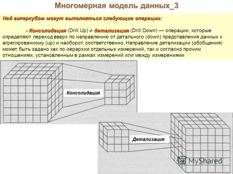 Многомерная модель данных_3 Над гиперкубом могут выполняться следующие операции: - Консолидациядетализация - Консолидация (Drill Up) и детализация (Drill Down) операции, которые определяют переход вверх по направлению от детального (down) представлен
