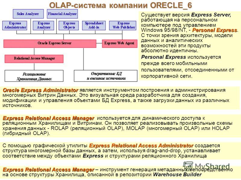 OLAP-система компании ORECLE_6 Express Server, Personal Express Существует версия Express Server, работающая на персональном компьютере под управлением Windows 95/98/NT, - Personal Express. С точки зрения архитектуры, модели данных и аналитических во