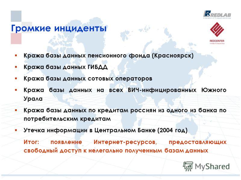 Громкие инциденты Кража базы данных пенсионного фонда (Красноярск) Кража базы данных ГИБДД Кража базы данных сотовых операторов Кража базы данных на всех ВИЧ-инфицированных Южного Урала Кража базы данных по кредитам россиян из одного из банка по потр