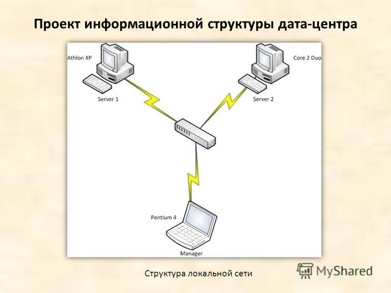 Проект информационной структуры дата-центра Структура локальной сети