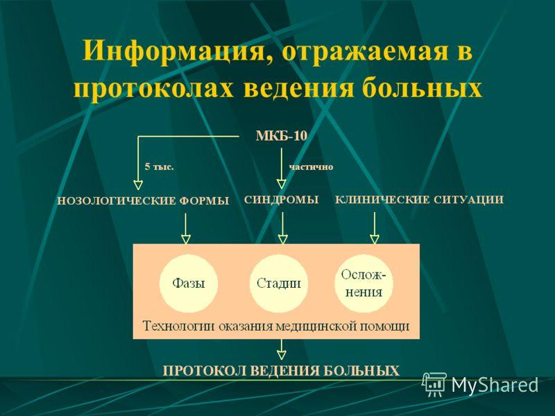 Информация, отражаемая в протоколах ведения больных
