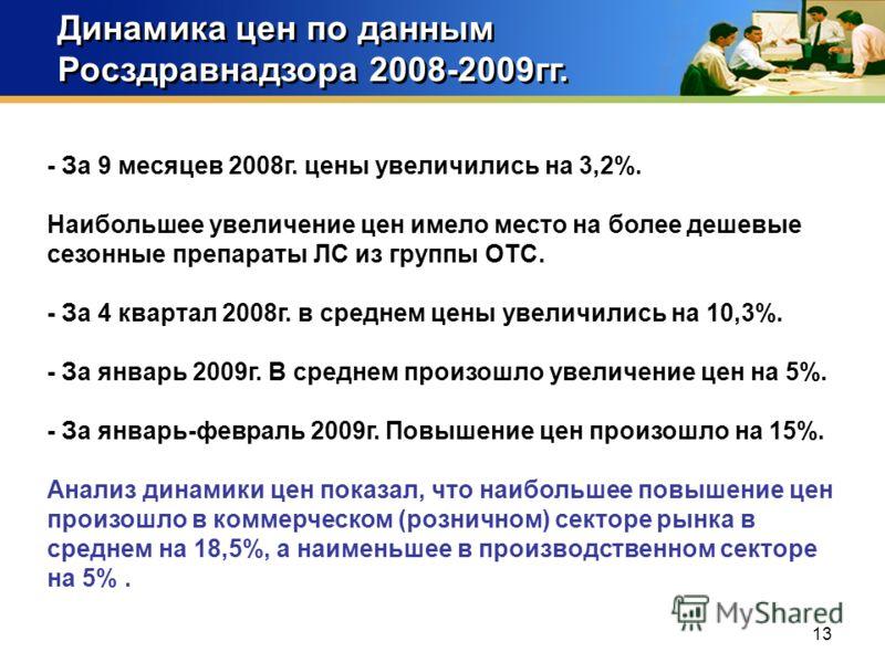 13 Динамика цен по данным Росздравнадзора 2008-2009гг. - За 9 месяцев 2008г. цены увеличились на 3,2%. Наибольшее увеличение цен имело место на более дешевые сезонные препараты ЛС из группы ОТС. - За 4 квартал 2008г. в среднем цены увеличились на 10,