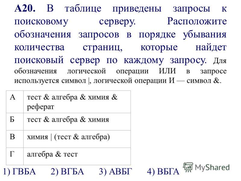 А20. В таблице приведены запросы к поисковому серверу. Расположите обозначения запросов в порядке убывания количества страниц, которые найдет поисковый сервер по каждому запросу. Для обозначения логической операции ИЛИ в запросе используется символ |