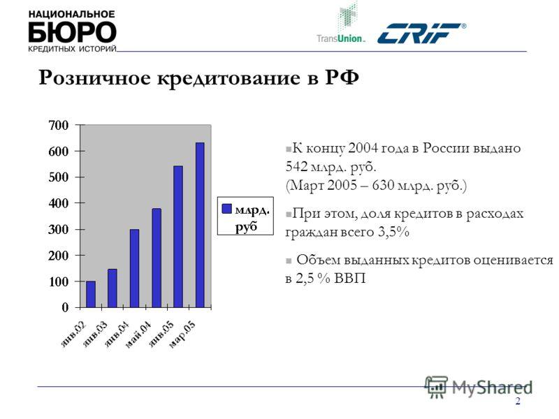 2 Розничное кредитование в РФ К концу 2004 года в России выдано 542 млрд. руб. (Март 2005 – 630 млрд. руб.) При этом, доля кредитов в расходах граждан всего 3,5% Объем выданных кредитов оценивается в 2,5 % ВВП
