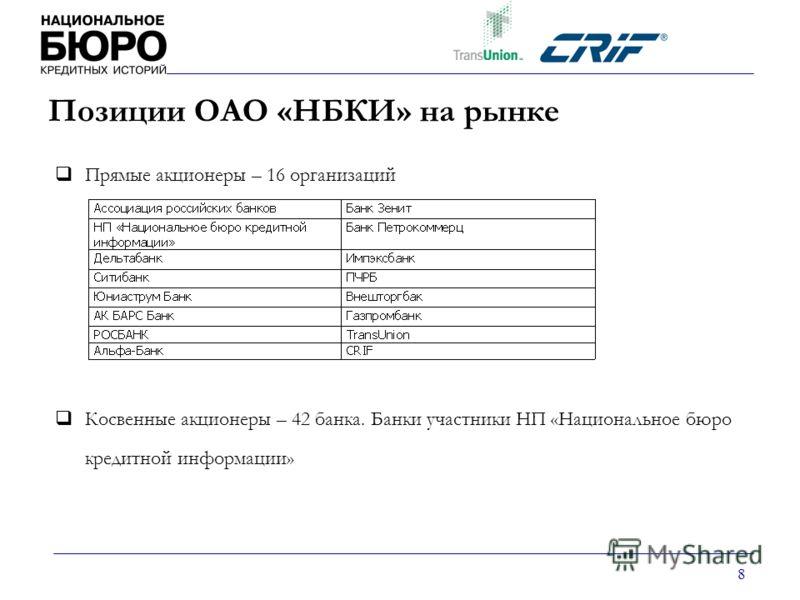 8 Позиции ОАО «НБКИ» на рынке Прямые акционеры – 16 организаций Косвенные акционеры – 42 банка. Банки участники НП «Национальное бюро кредитной информации»