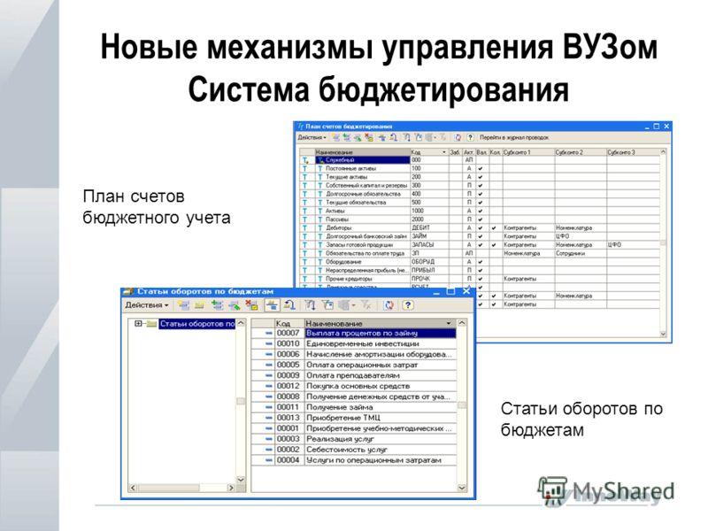 Новые механизмы управления ВУЗом Система бюджетирования План счетов бюджетного учета Статьи оборотов по бюджетам