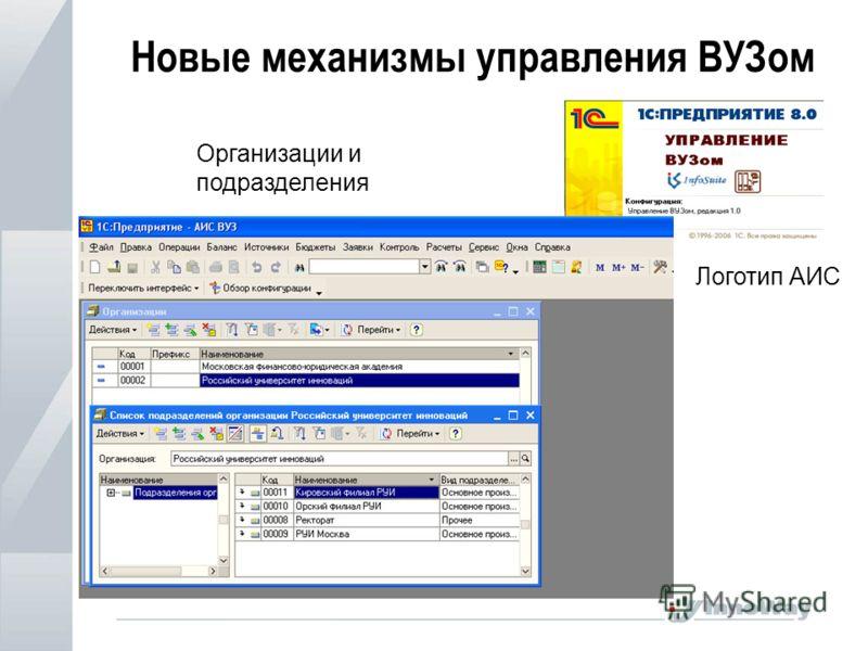 Новые механизмы управления ВУЗом Логотип АИС Организации и подразделения