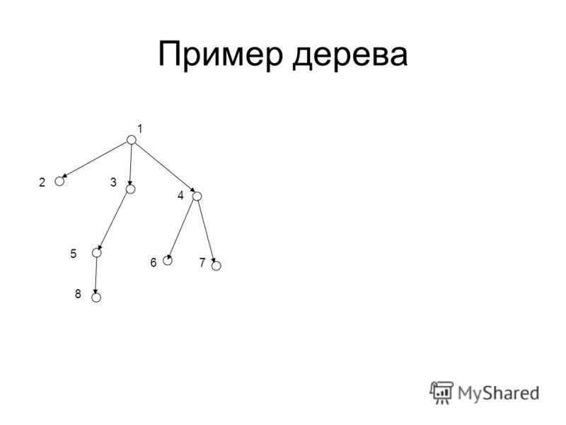 Пример дерева 1 23 4 5 67 8