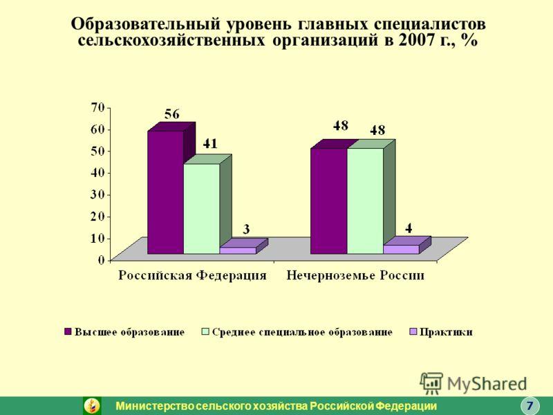 Образовательный уровень главных специалистов сельскохозяйственных организаций в 2007 г., % Министерство сельского хозяйства Российской Федерации 7