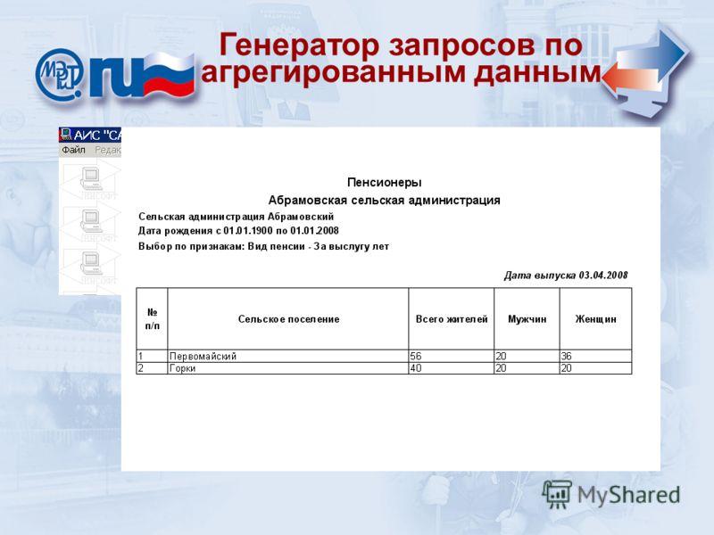 Районный уровень АИС «САО» Генератор запросов по агрегированным данным