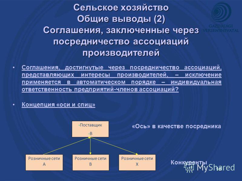 18 Сельское хозяйство Общие выводы (2) Соглашения, заключенные через посредничество ассоциаций производителей Соглашения, достигнутые через посредничество ассоциаций, представляющих интересы производителей, – исключение применяется в автоматическом п