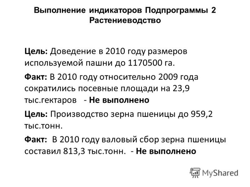 Выполнение индикаторов Подпрограммы 2 Растениеводство Цель: Доведение в 2010 году размеров используемой пашни до 1170500 га. Факт: В 2010 году относительно 2009 года сократились посевные площади на 23,9 тыс.гектаров - Не выполнено Цель: Производство