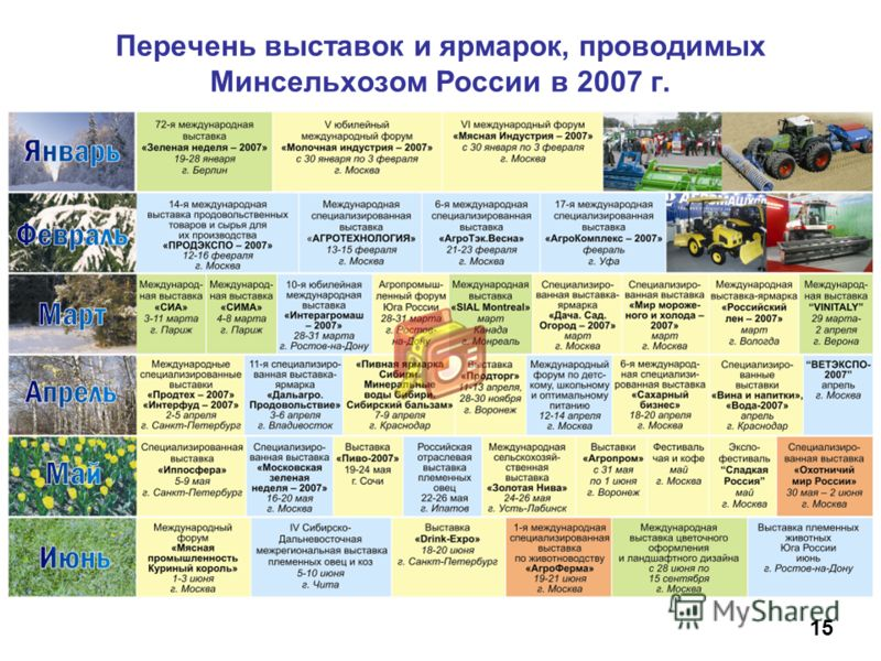 15 Перечень выставок и ярмарок, проводимых Минсельхозом России в 2007 г.