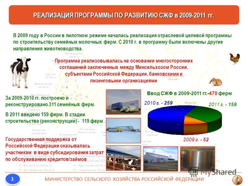 РЕАЛИЗАЦИЯ ПРОГРАММЫ ПО РАЗВИТИЮ СЖФ в 2009-2011 гг. МИНИСТЕРСТВО СЕЛЬСКОГО ХОЗЯЙСТВА РОССИЙСКОЙ ФЕДЕРАЦИИ 1 1 Елисеева Наталья В 2009 году в России в пилотном режиме началась реализация отраслевой целевой программы по строительству семейных молочных