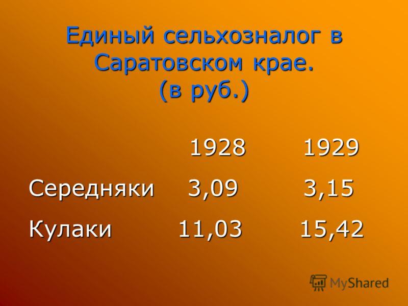 Единый сельхозналог в Саратовском крае. (в руб.) 1928 1929 1928 1929 Середняки 3,09 3,15 Кулаки 11,03 15,42