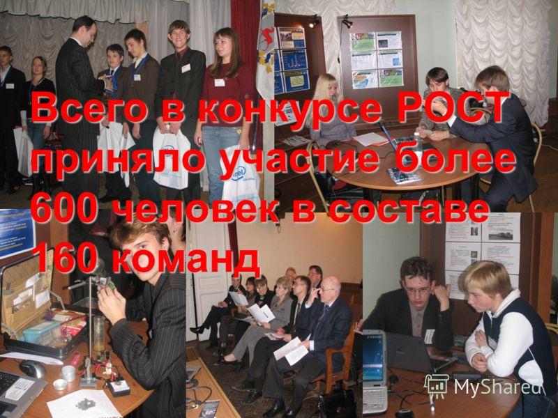 Всего в конкурсе РОСТ приняло участие более 600 человек в составе 160 команд