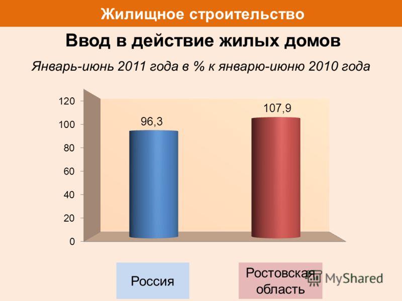 Жилищное строительство Россия Ростовская область Январь-июнь 2011 года в % к январю-июню 2010 года Ввод в действие жилых домов