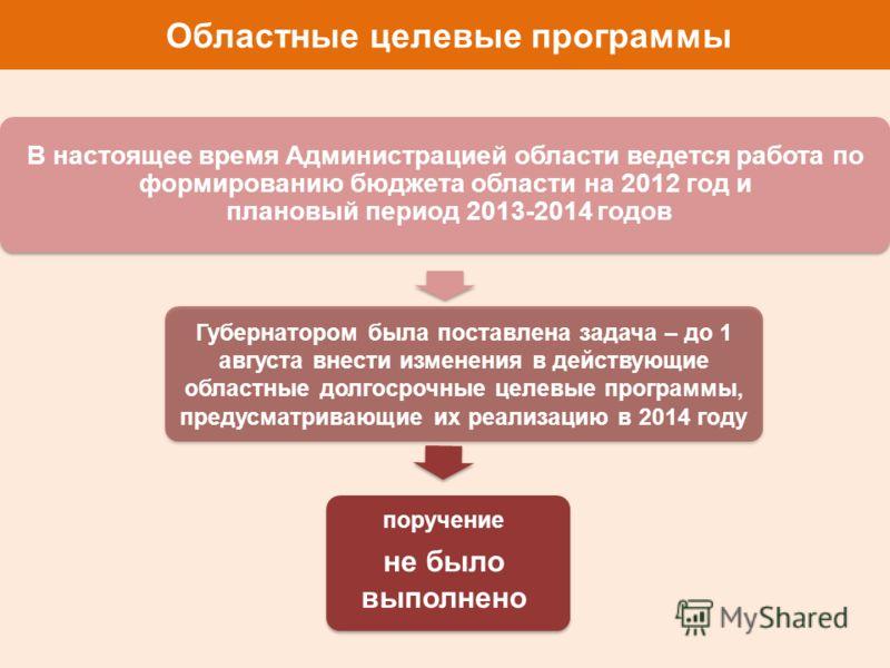 Областные целевые программы В настоящее время Администрацией области ведется работа по формированию бюджета области на 2012 год и плановый период 2013-2014 годов Губернатором была поставлена задача – до 1 августа внести изменения в действующие област